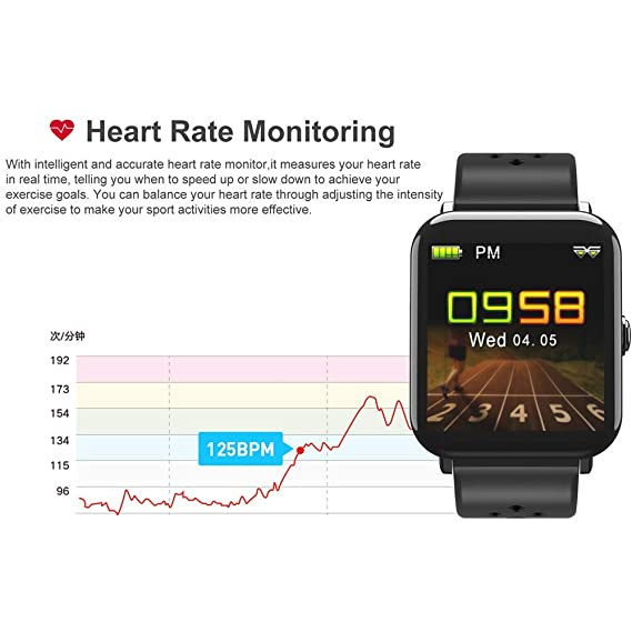 Amazon.com: IPARTS EXPERT Fitness Tracker Smart Watch Reloj ...