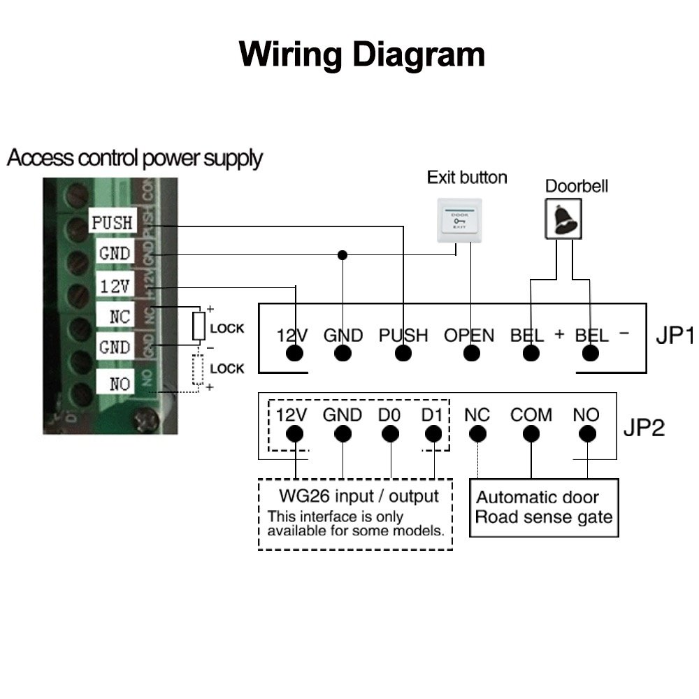 LIBO 125KHz RFID Standalone Access Control Keypad Access Controller Reader 1000 Users with 10 RFID Keychains for Door Lock Entry Security System