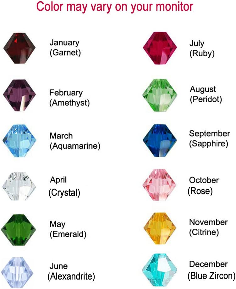 all birthstone colors