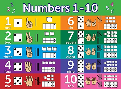 Amazon.com: Numbers 1-10 Visual Learning Poster Chart - LAMINATED ...