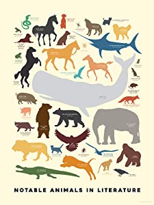 Curious Charts Commission Animal Character in Literature Wall Art Poster, Popular Classroom Decorations, Unique Gift for Kids Who Love Animals and Books, Great Children's Room Décor (18x24 inch)
