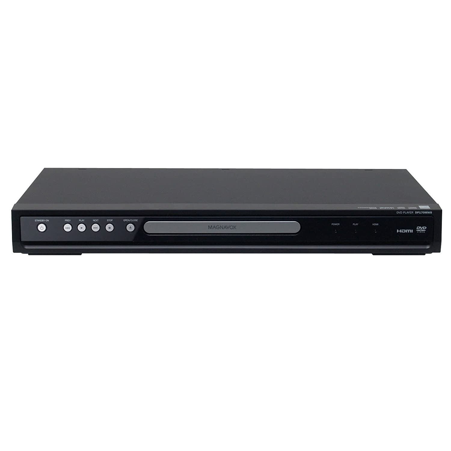 Outstanding Hooking Up Dvd Player To Hdtv Gallery - Electrical ...