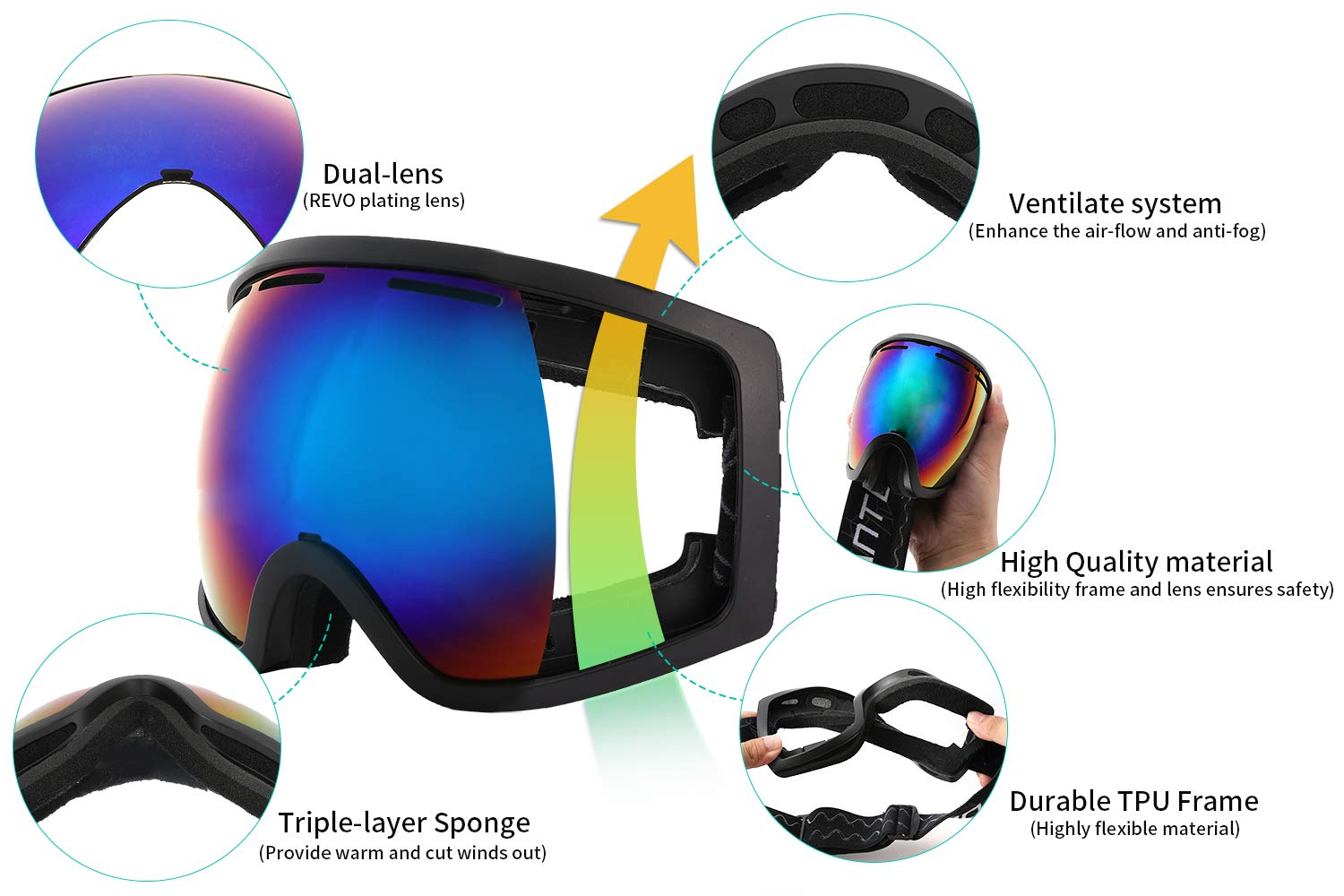 3139118e038 Amazon.com   Wantdo Adult Ski Goggle Snowboard Glasses Snowmobile Skate  Motorcycle Riding Dual Layers Lens Anti-Fog UV 400 Protection OTG Helmet  Compatible ...