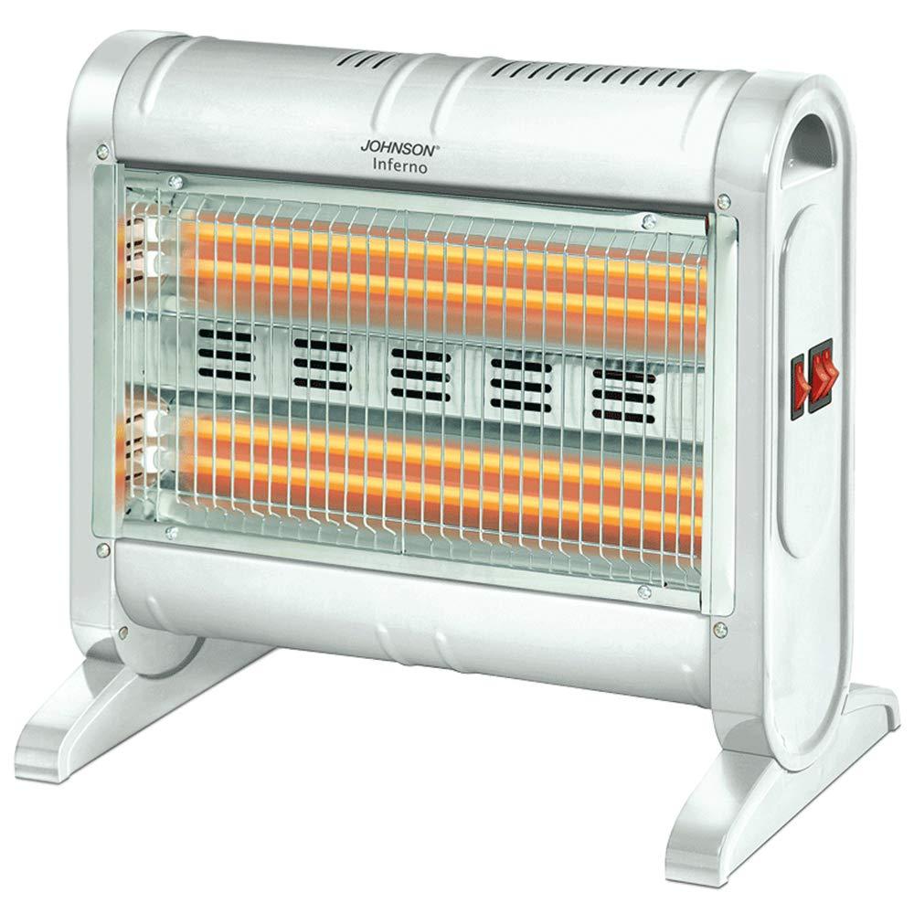 Palucart Stufa quarzo basso consumo elettrica 1600w con ventola integrata termoventilatore da bagno sistema di sicurezza