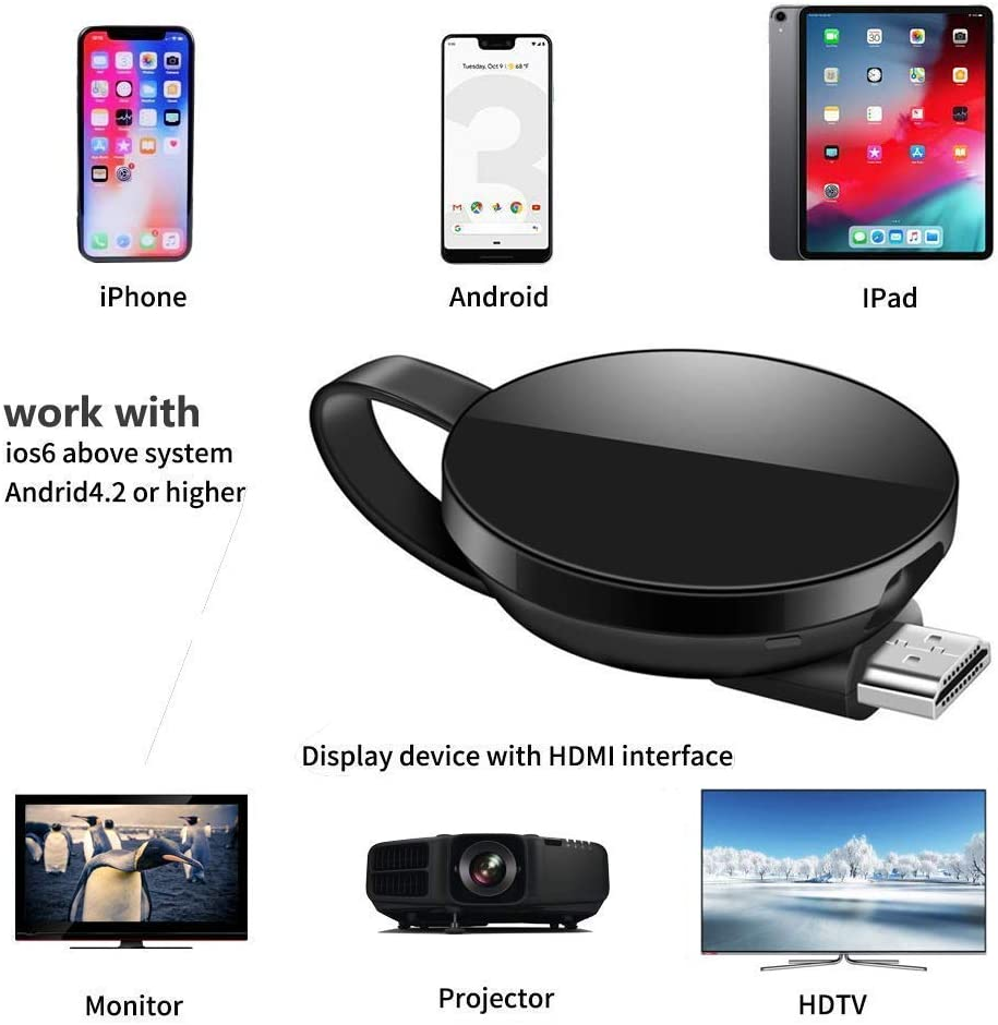 Los Dongles WiFi para pantalla más vendidos