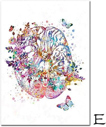 TDCQ Vintage Poster Print Painting Cerebro corazón pulmón ...