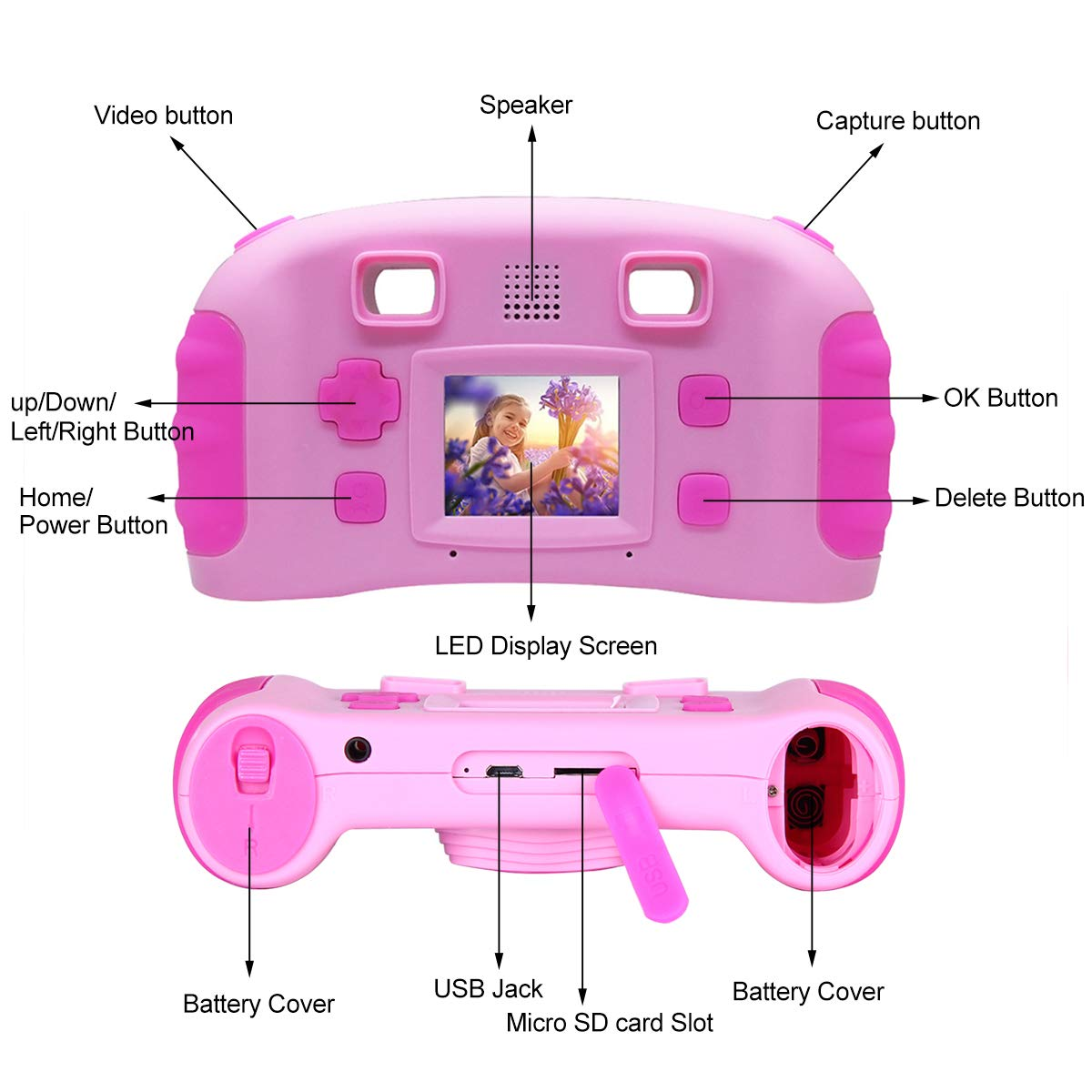 bouti1583 Digital Photo Video Cameras with Games 1.77'' LED Screen for Kids Toy by bouti1583 (Image #5)