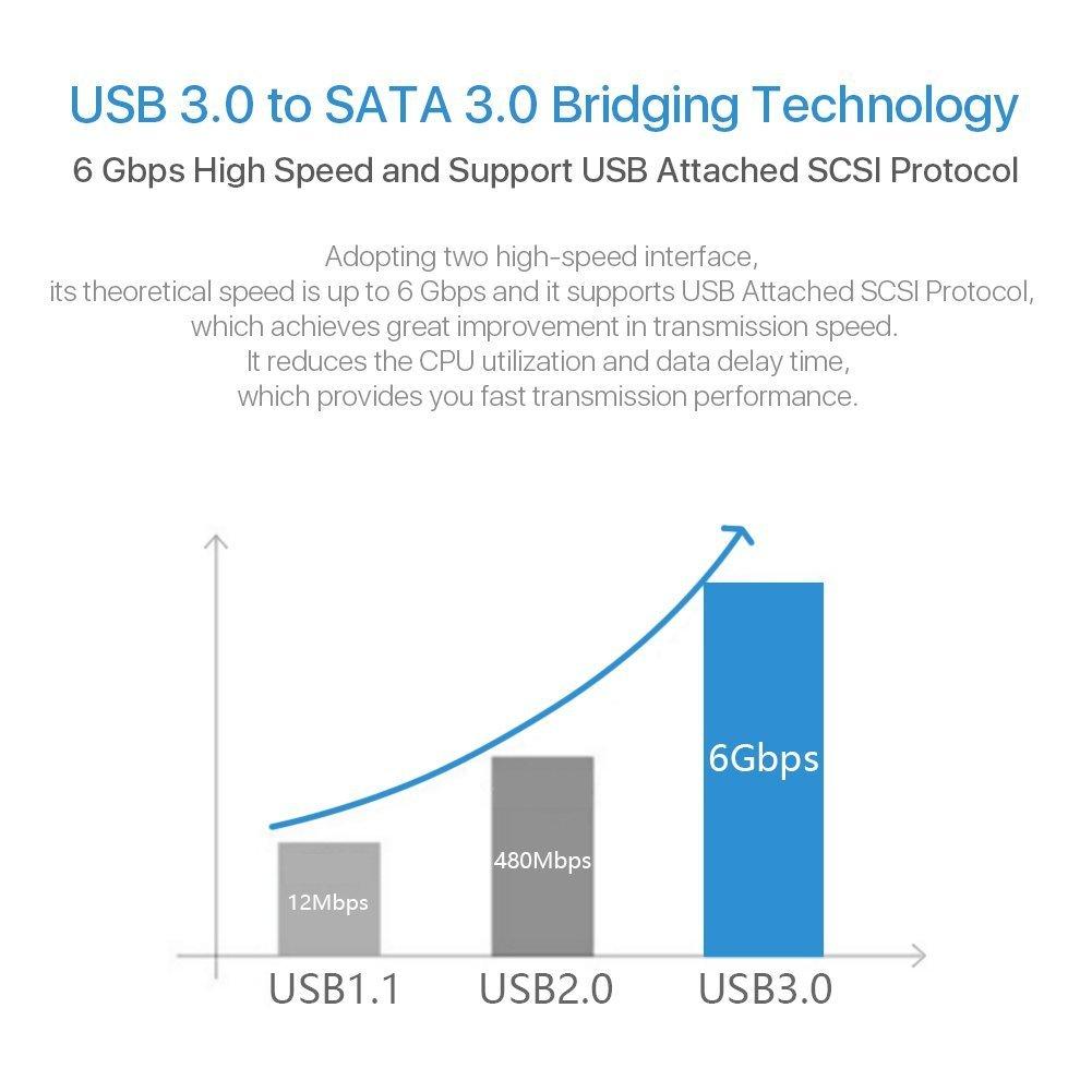 J/&D USB 3.0 to SATA III 2.5 Hard Drive Adapter Supports UASP SATA I II III for 2.5 inch HDD and SSD
