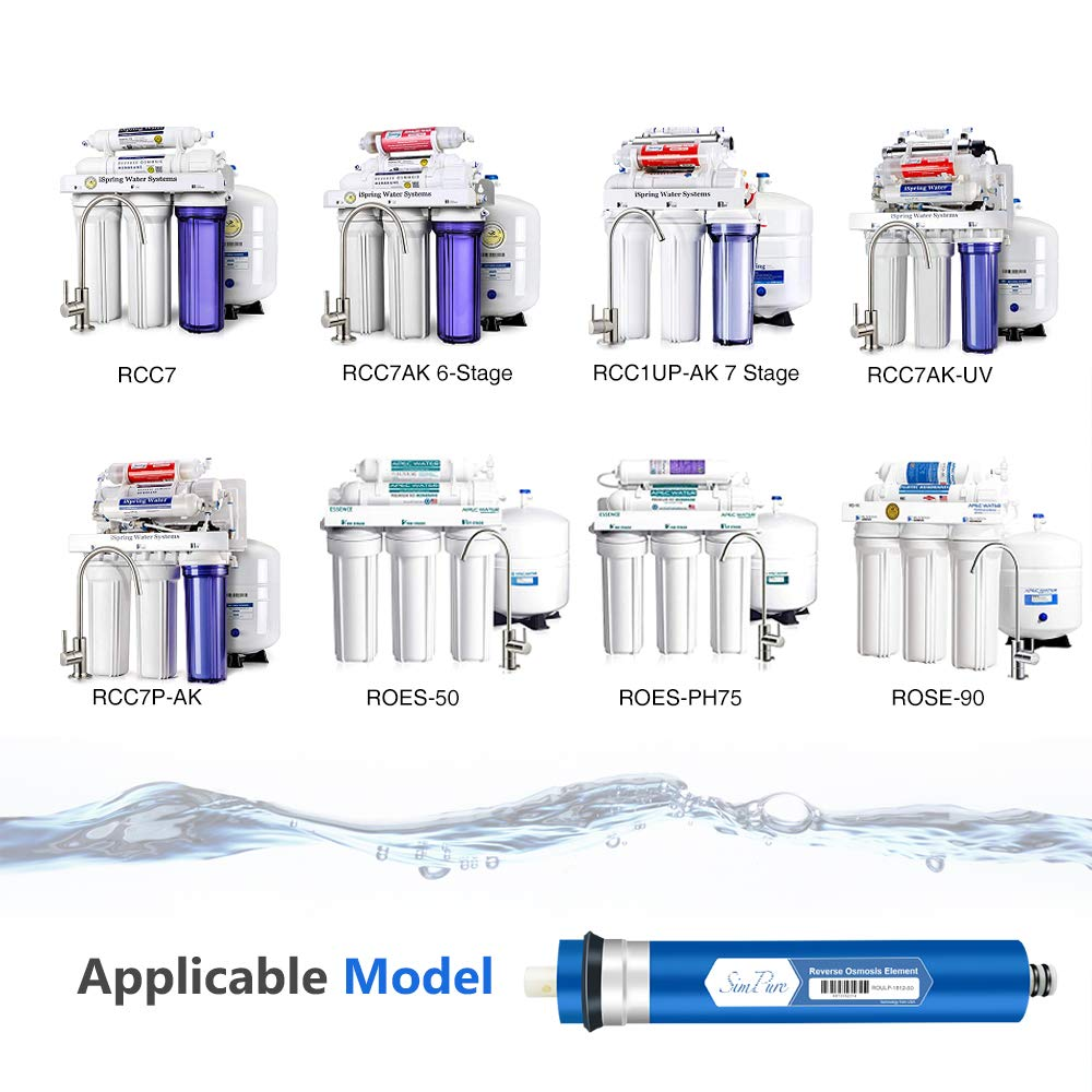SimPure Water Universal Compatible Reverse Osmosis Membrane 75GPD 1.8x12 Home Drinking RO WaterReplacement Filter 1-Pack