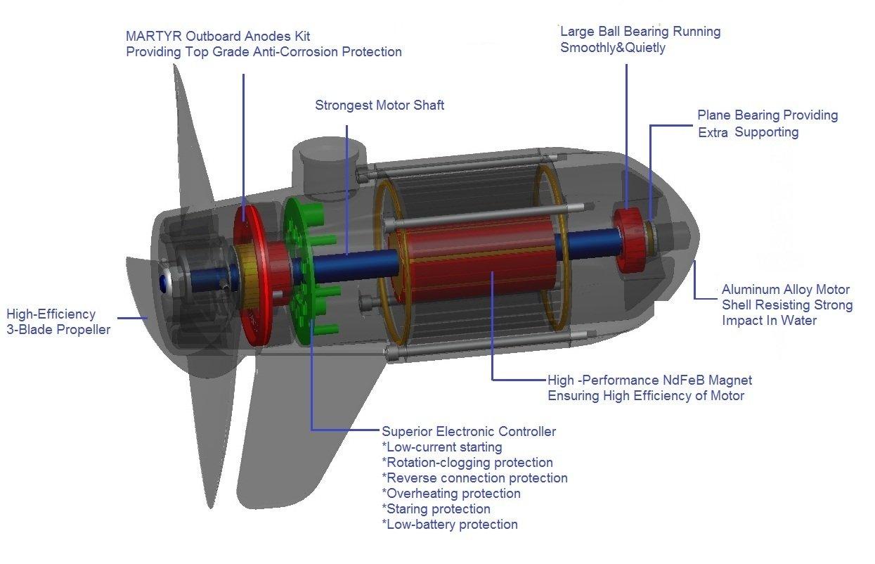 """N300-24V 160LB Brushless Electric Boat Trolling Motor Saltwater 42"""" shaft"""