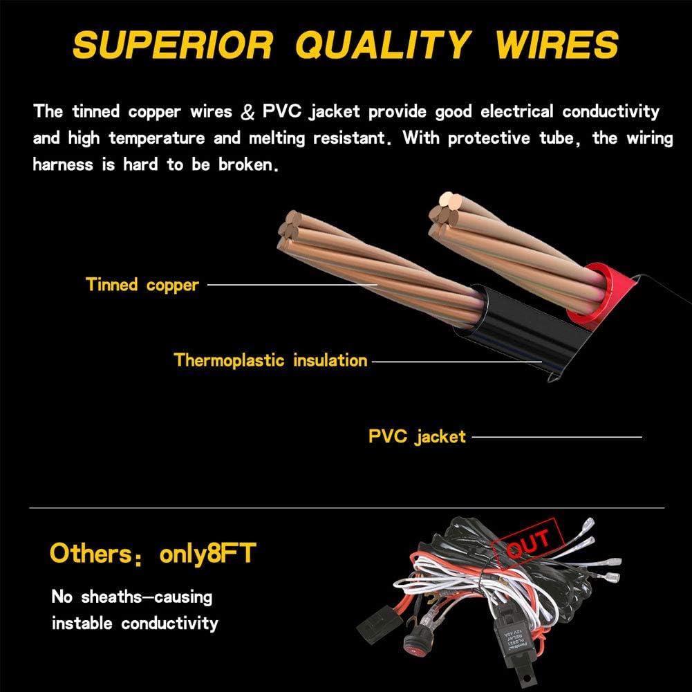 Grebest Wiring Harness Kit Car Interior Parts Repair Tool Wiring ...