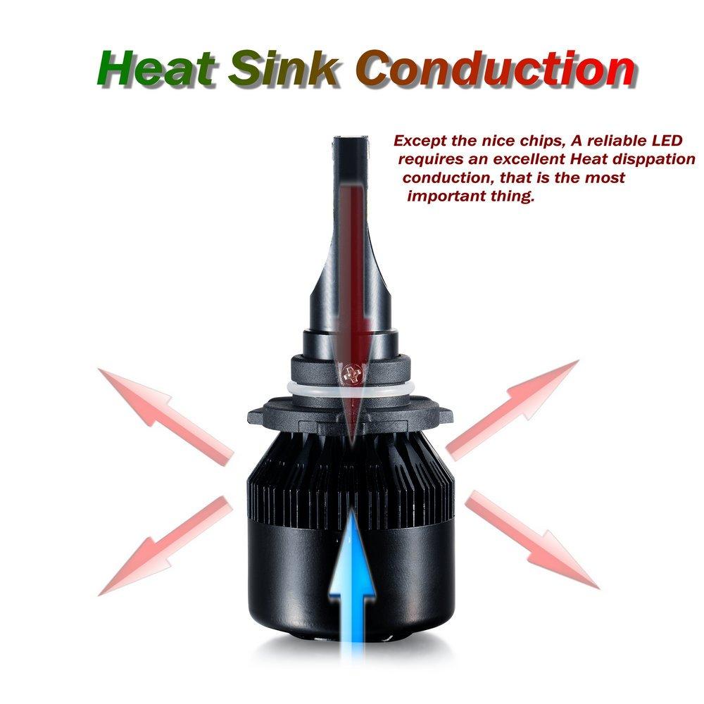 HB4//9006 H4 Heinmo H7//H3//H1 Kit de conversi/ón todo en uno para focos LED delanteros H8 H9 H11 l/ámparas de 66 W con ventiladores 6000 lm 6500 K//3000 K HB3//9005