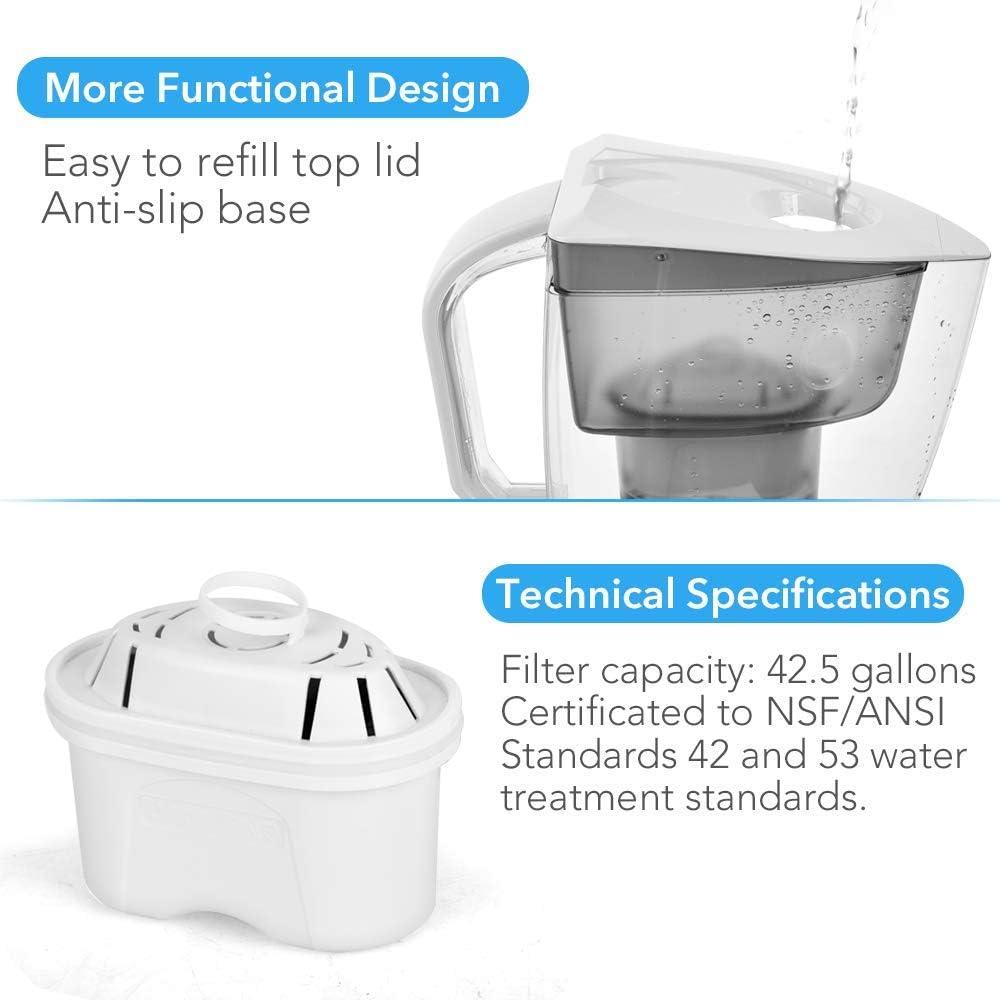 Aozora AZ-805-AA01 Water Filter Pitcher