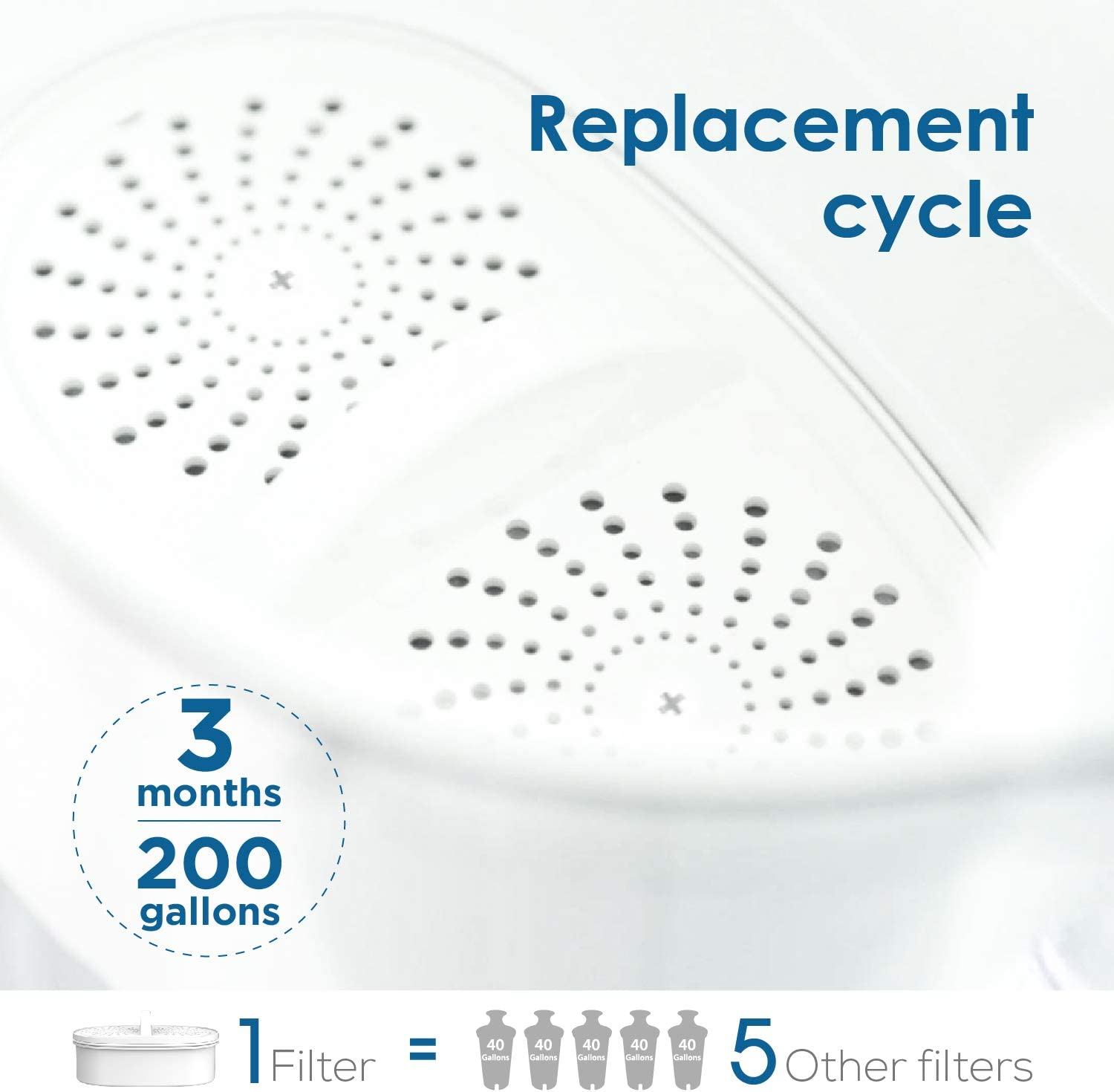 Maxblue MB-PF-01A-3 Plus Replacement Filters for Buddy Pitcher Filtration System Pack of 3 Last Up to 3 Months or 200 gallons