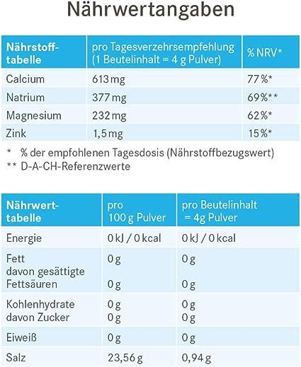 Sexualverkehr tabelle beim kalorienverbrauch Fettrechner: Wie