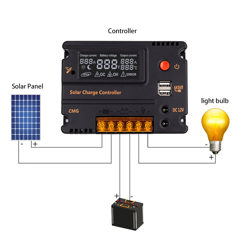 COSSCCI 10A 12V/24V Solar Charge Controller, Solar Panel Battery Intelligent Regulator Auto Switch, LCD Display Intelligent USB Port, Overload Protection &Temperature Compensation