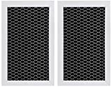 Bagean Replacement for GE JX81C, WB02X10776, Microwave Recirculating Charcoal Filter (2-Pack)