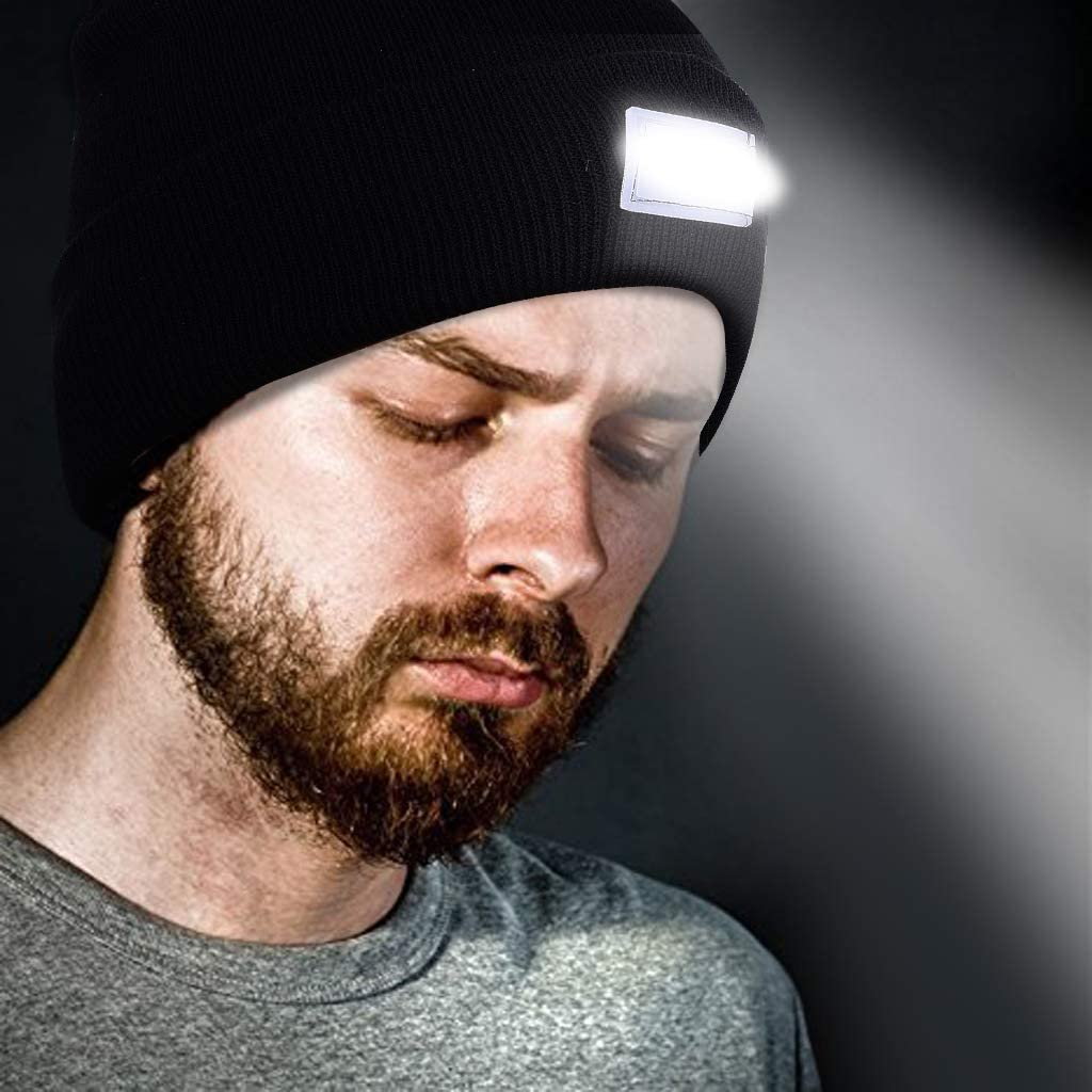 A beanie with a Built-in headlamp