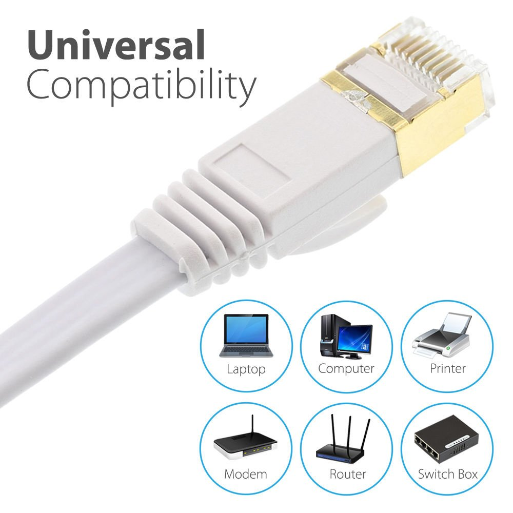 Hanyun Cat7 Double Shielded Sstp 10 Gigabit 600mhz Wiring Rj45 Socket Ethernet Lan Network Flat Cable High Speed Patch Cord Built With Copper Plated