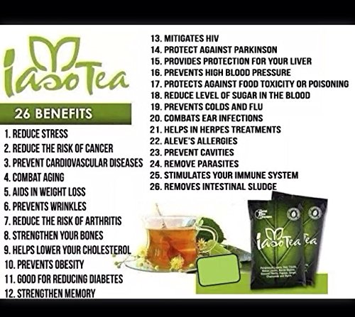 Total Life Changes Resolution Drops and Detox Tea Sample