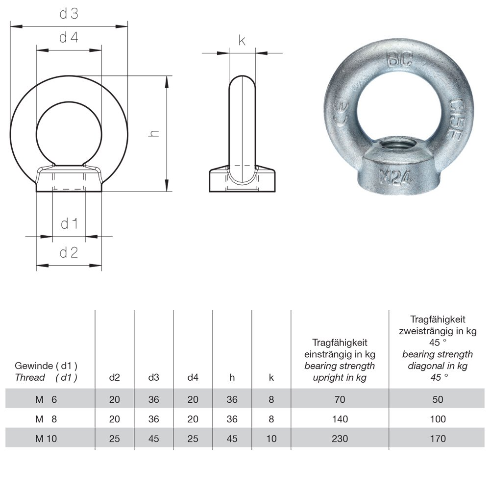 Ringmutter M10 DIN 582 C15E 3 St/ück /Ösen-Mutter Eisen Roh Dunkelgrau Traglast 230kg