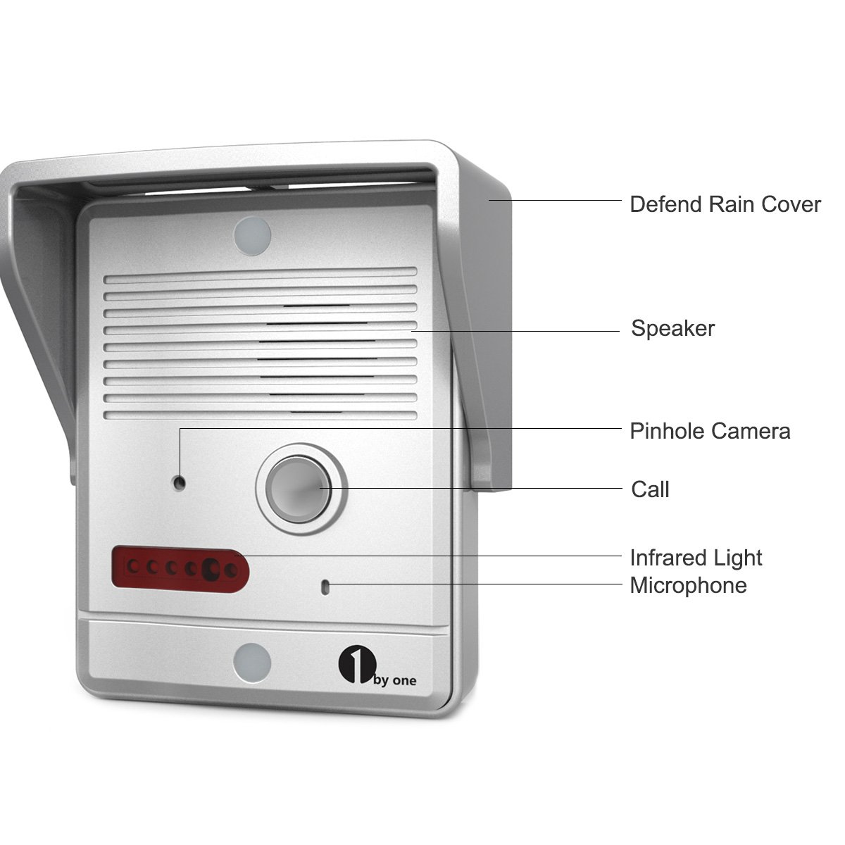 Amazon.com : 1byone Video Doorphone 2-Wires Video Intercom System 7 ...