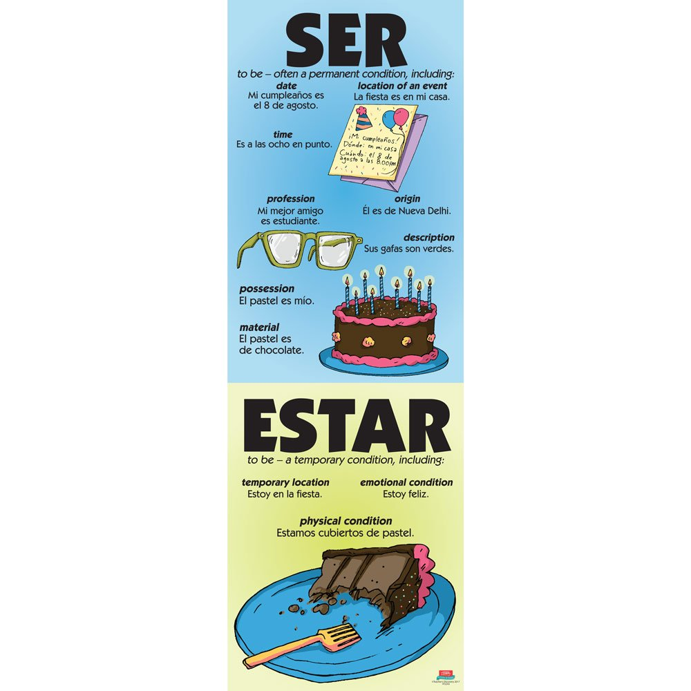 Amazon.com: Vexing Verbs Spanish Poster Set (9 Posters): Industrial & Scientific