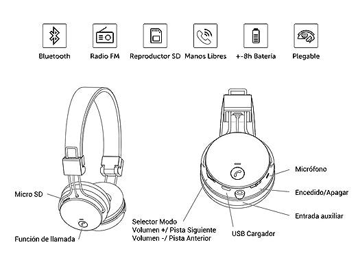 Vieta VHP-BF180BK - Auricular de diadema con Bluetooth, color negro: Amazon.es: Electrónica