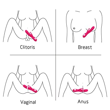 looking vagina Average