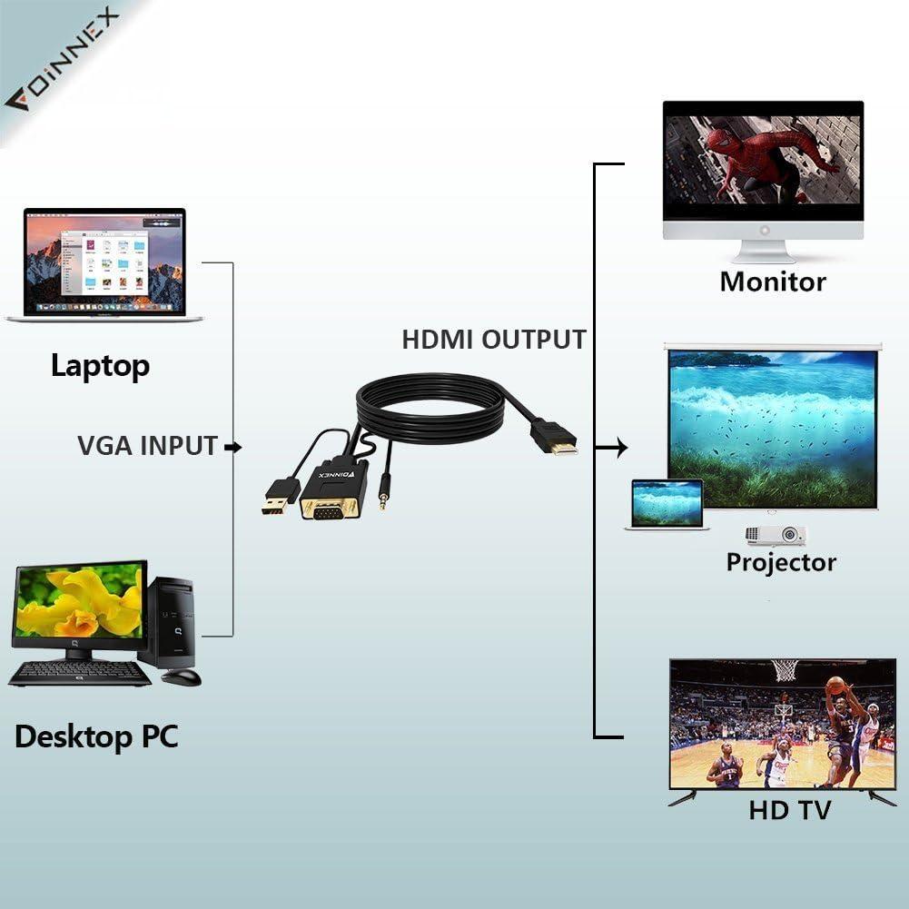 FOINNEX VGA a HDMI 3M/Metros,Adaptador/Convertidor Cable con Audio,(Conversor de PC Antigua a TV/Monitor con HDMI Hembra Conector) Activo Hacer Cable VGA a HDMI Macho,1080P: Amazon.es: Informática