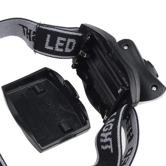 Linternas Frontables LED Alta Potencia, Yusealia Linterna ...