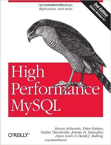 Téléchargez-le gratuitement en format pdf High Performance MySQL: Optimization, Backups, Replication, and More PDF by Baron Schwartz,Arjen Lentz