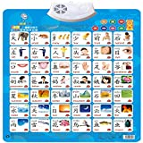 Wall Chart,NACOLA Baby Early Education Audio Digital Learning Chart Preschool Toy, Sound Toys For Kids-Chinese