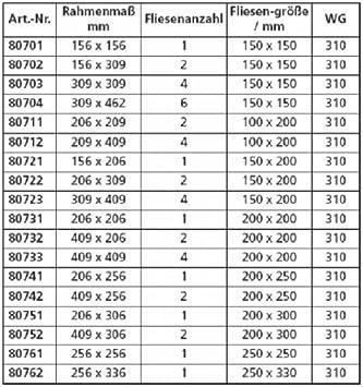 Rahmenma/ß Breite x H/öhe:206 x 309mm Domodul Fliesenrahmen wei/ß mit verzinkter Stahl Tr/ägerplatte