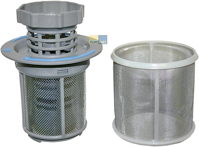 Genuine NEFF Lavavajillas Malla Micro Filtro – dos parte 427903 ...
