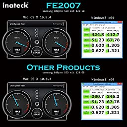 Inateck 2.5 Inch USB 3.0 Hard Drive Enclosure External Case for 9.5mm 7mm SATA/HDD/SSD with 3 Ports USB 3.0 Hub, UASP Supported, Tool-Free(FE2007)