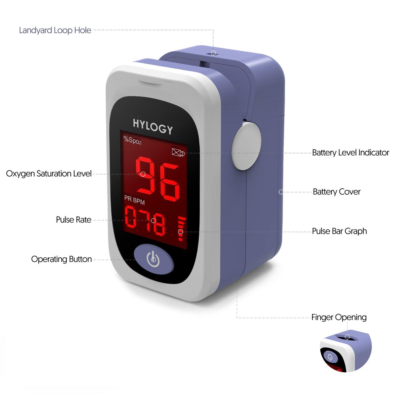 Hylogy Oxímetro de Pulso, Monitor de Oxígeno de la Sangre, Portátil con Estuche de Transporte: Amazon.es: Salud y cuidado personal