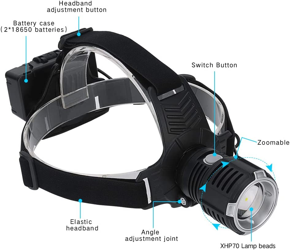 30W XHP 70 LED Headlamp USB Head Torch Light Lamp Zoomable 3X 18650 Charger+Box