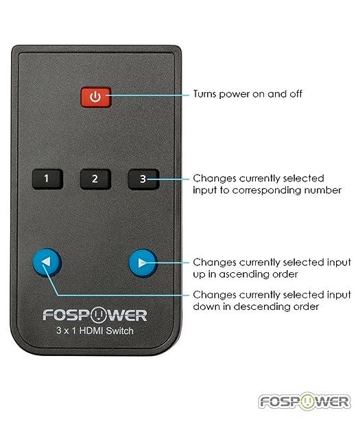 Amazon.com: 3 x 1 HDMI Switch [Ultra HD 4K x 2K], FosPower 3 Ports ...