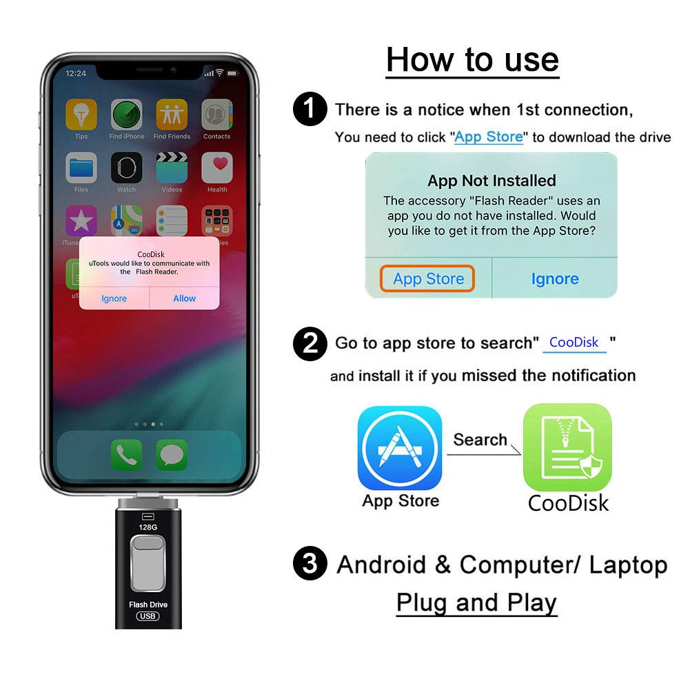 128GB Flash Drive for iPhone, GOUZI USB External Storage Memory Photo Stick  4 in 1 OTG Drive Compatible for iPhone,iPad,iPod,Mac,Android and Computer