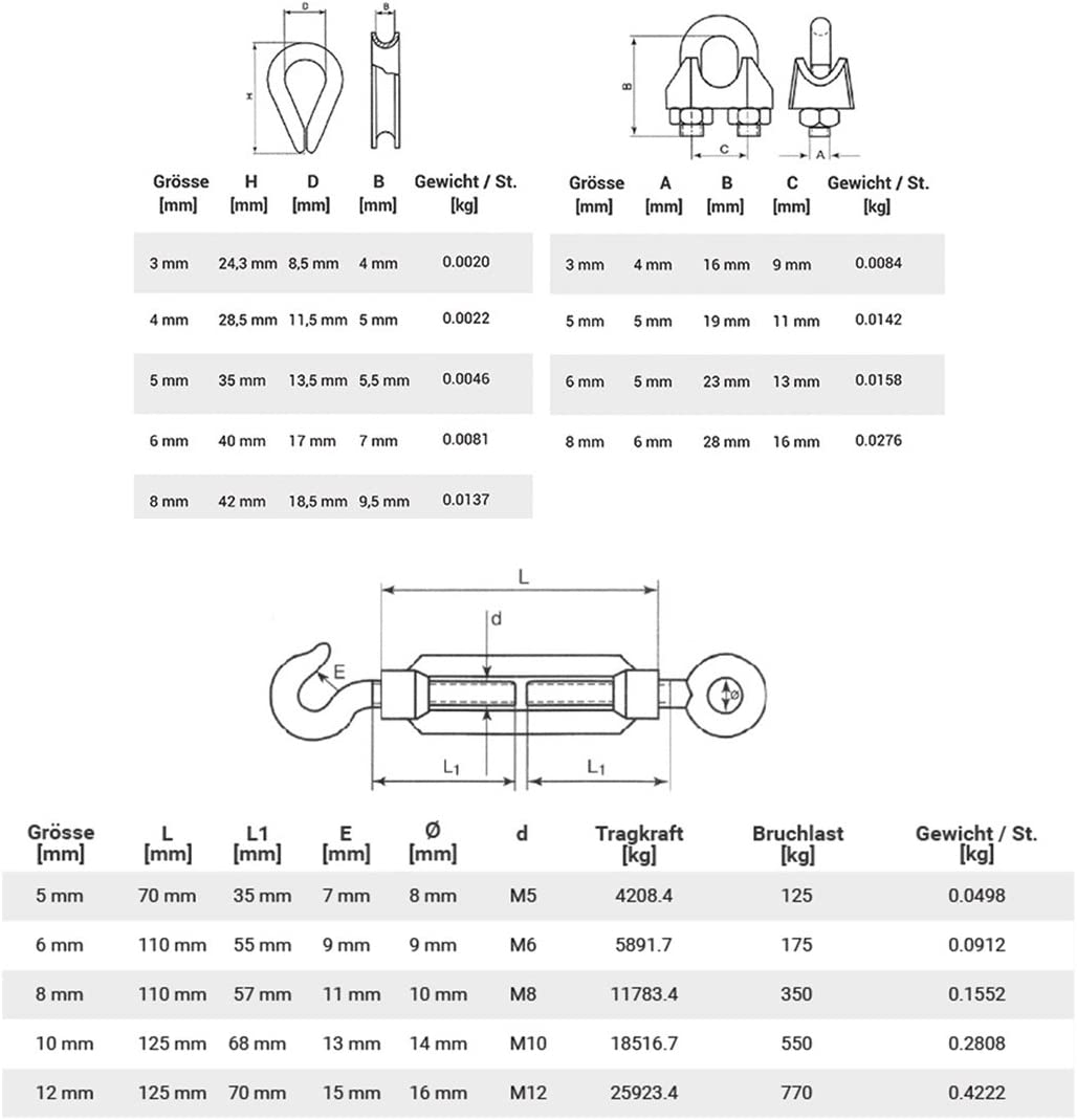 8x B/ügelformklemme SET 2 4x Kausche Seilwerk STANKE Rankhilfe Drahtseil verzinkt 5m Stahlseil 5mm 6x7