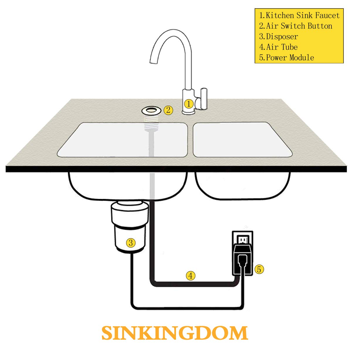 SINKINGDOM SinkTop Air Switch Kit (Full Brass) for Garbage Disposal, Cordless (Champagne Bronze) by SINKINGDOM (Image #7)