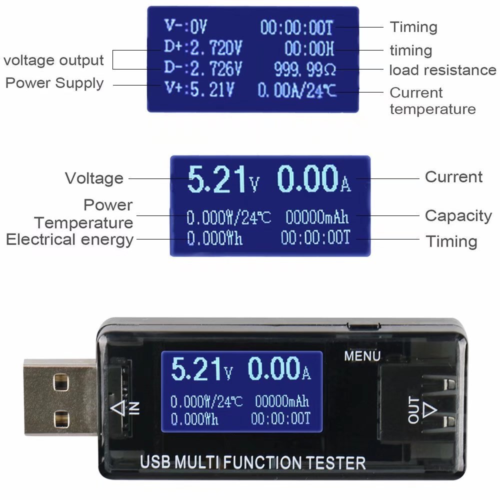 HonsCreat USB Digital Power Meter Tester Multimeter Current and Voltage Monitor, DC 5.0A 30V Amp Voltage Power Meter, Test Speed of Chargers, Cables, Capacity of Power Banks