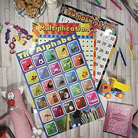 Hatinkaart – Alphabet, Multiplication Table and 1 to 100 Numbers – Set of 3 Double-Sided Laminated Posters – 16.5