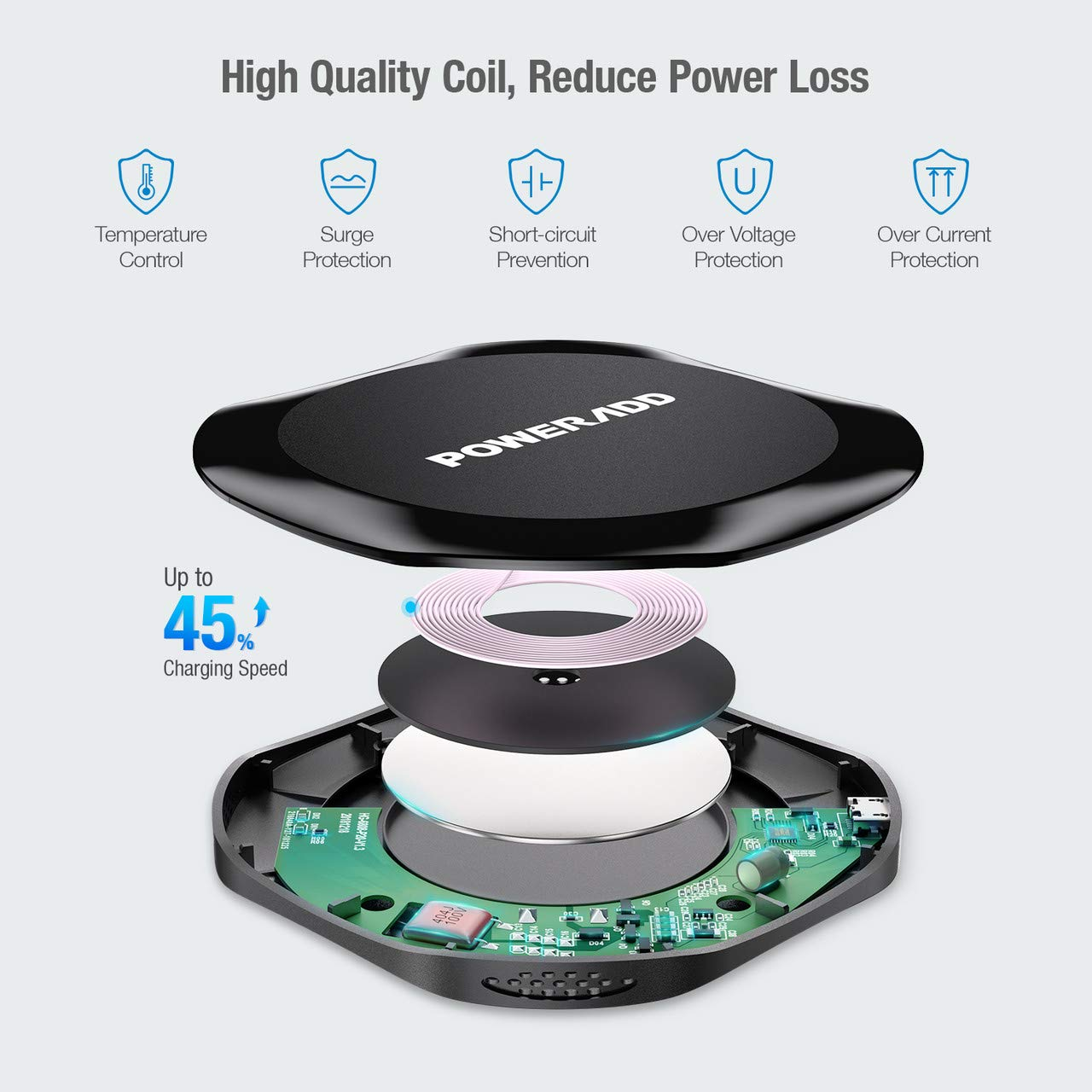 Poweradd Wireless Charger, 10W 7.5W Qi-Certified Wireless Charger Pad Compatible with iPhone XS/XS Max/XR/X/iPhone 8/8 Plus, Galaxy S9/S9+/S8/S8+/S7 and More (No AC Adapter)