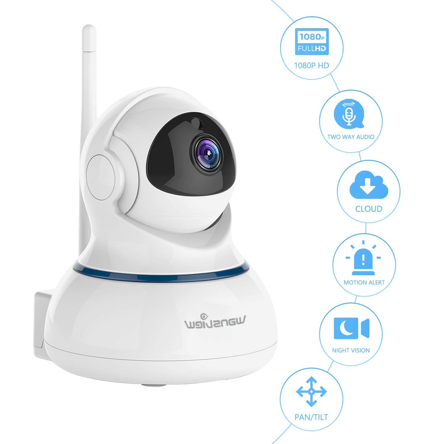 Wansview IP Camera 1080P Wireless Home Security Camera With Night