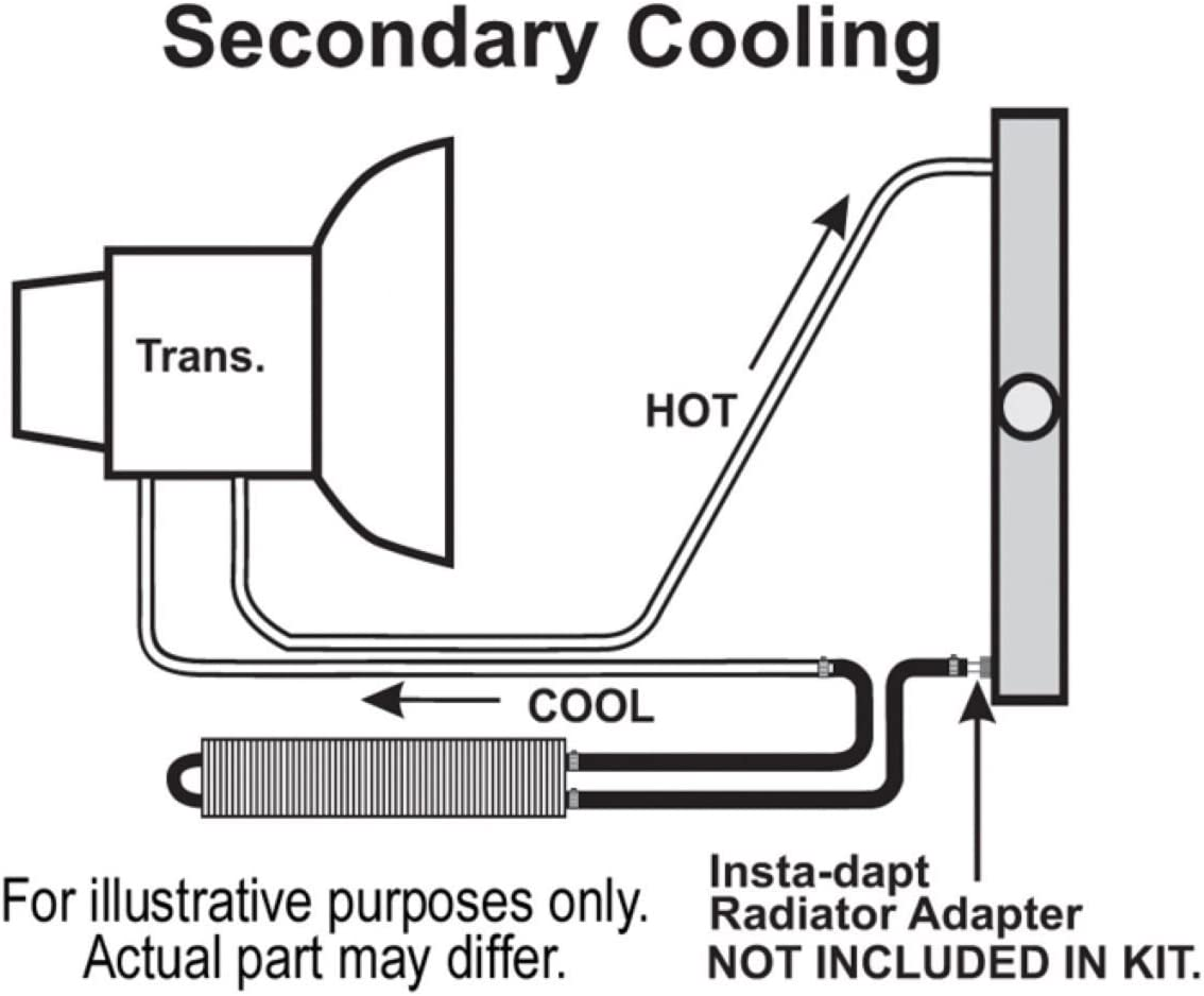 Derale 13220 2 Pass Series 7000 Copper//Aluminum Frame Rail Trans Cooler