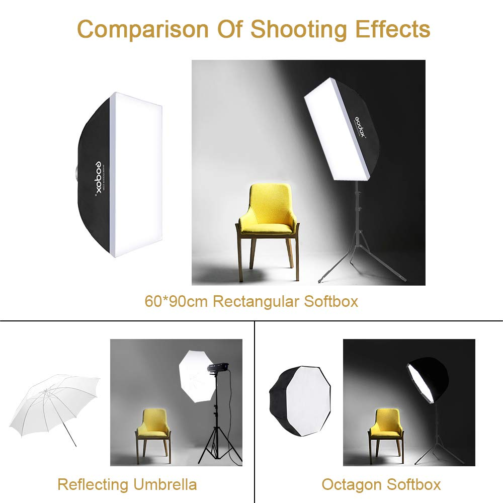 UTEBIT Bowens Softbox 60x 90CM 2 Pack for Godox Double-Layer Cloth Folding Flash Rectangle SoftBoxs with 360/°Rotation Bowen Mounts for Flashs Light Speedlite Indoor and Outdoor Photography Shooting