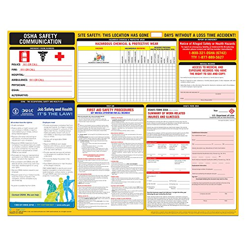 2018 OSHA Safety Communication Poster