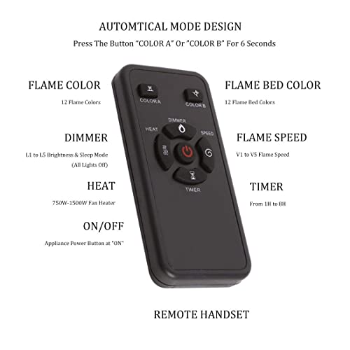 Remote Control of R.W.FLAME 50